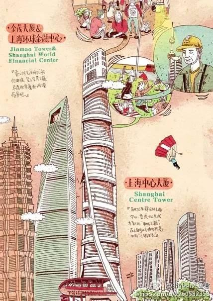 去处||网友手绘上海知名地标,跟着玩准没错!