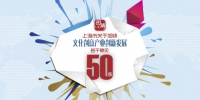 上海文创产业发展放大招!为你图解50条干货 - Sh.Eastday.Com